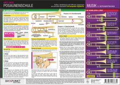 Posaunenschule Schulze, Michael 9783864486630